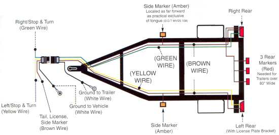 rv gfci tire pressure led lighting graphics replacement this one is for roadtrek but provide some good practical knowledge of how all these systems work together interactive diagram explanation of